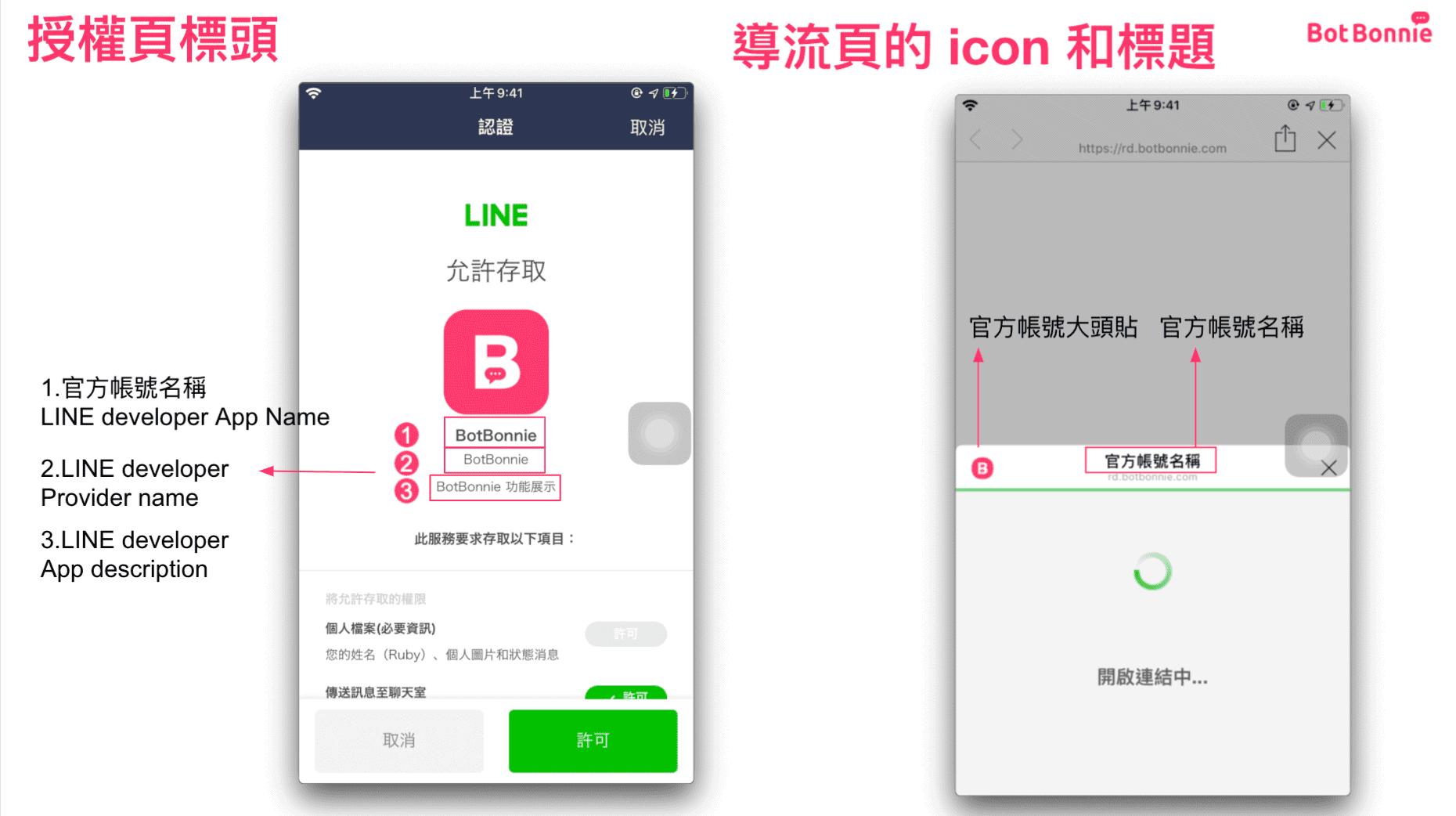LINE 智能連結介面說明