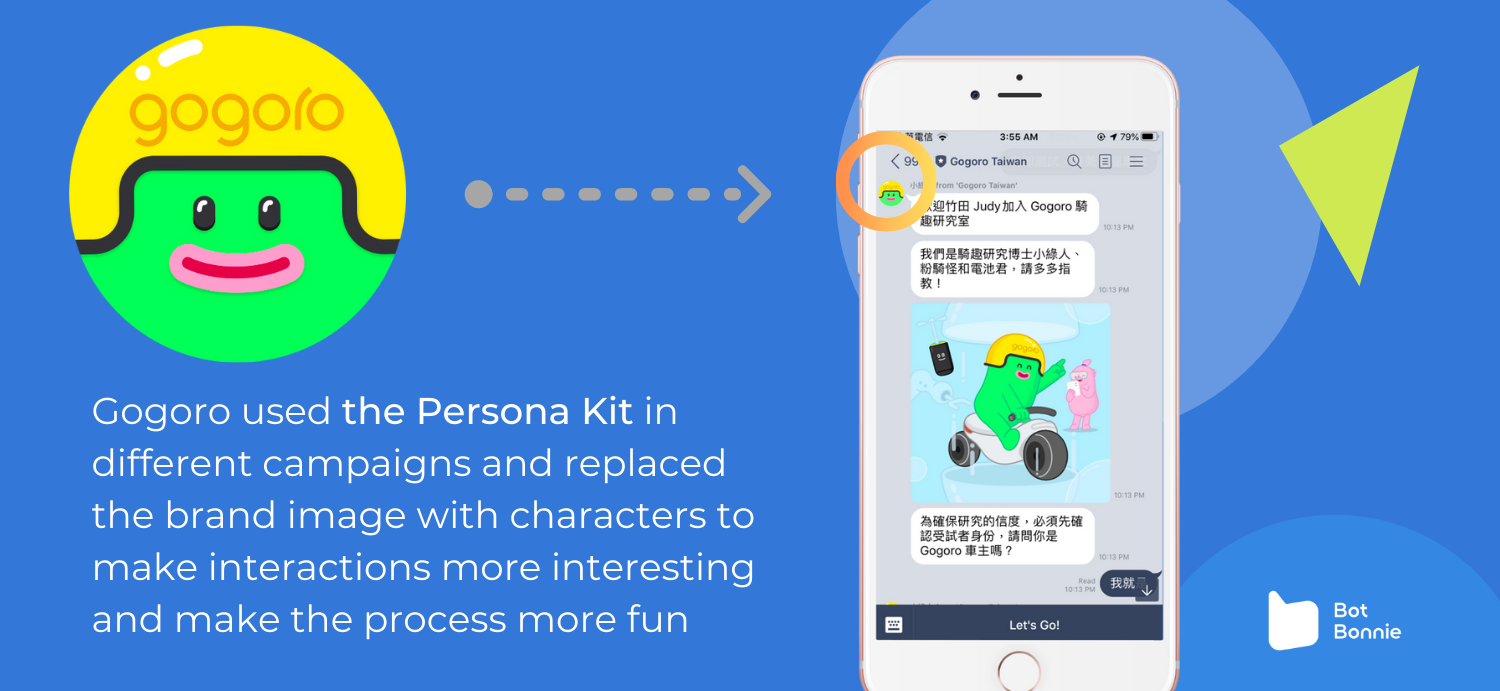 Flexible Use of Persona Kit for Upgraded Engagement