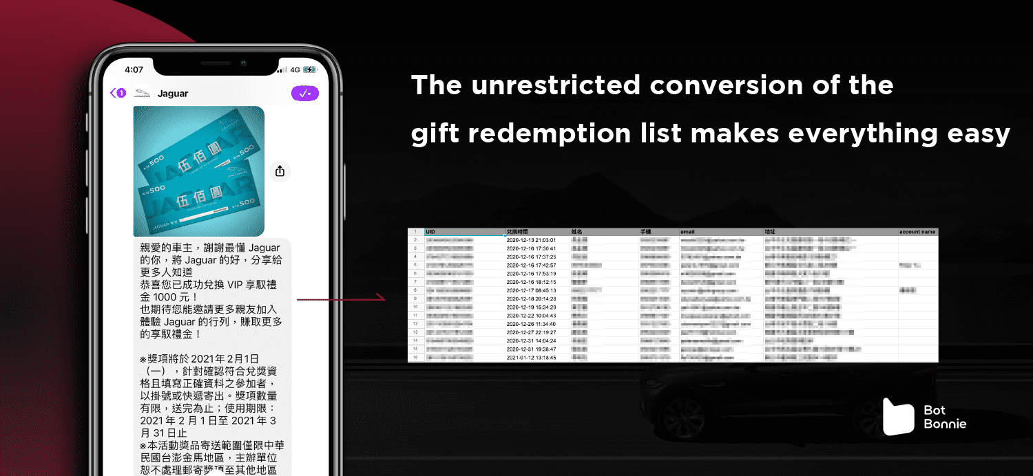 Automatic Compilation of Reward Redemption List with Point Gathering Kit