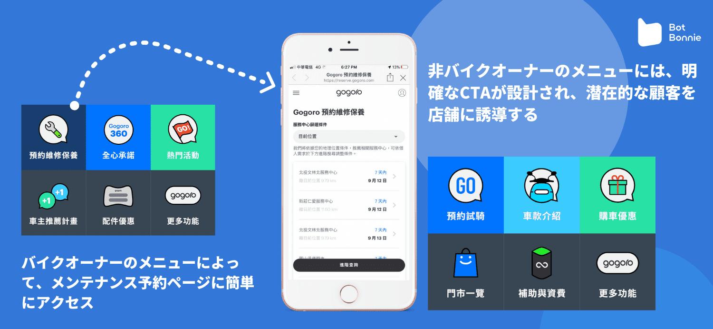 ユーザーのニーズに合わせた機能を備えるメニュー