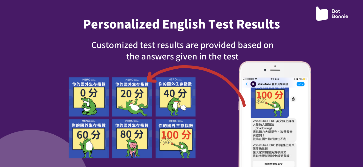 Create diverse interactions with different test scores.