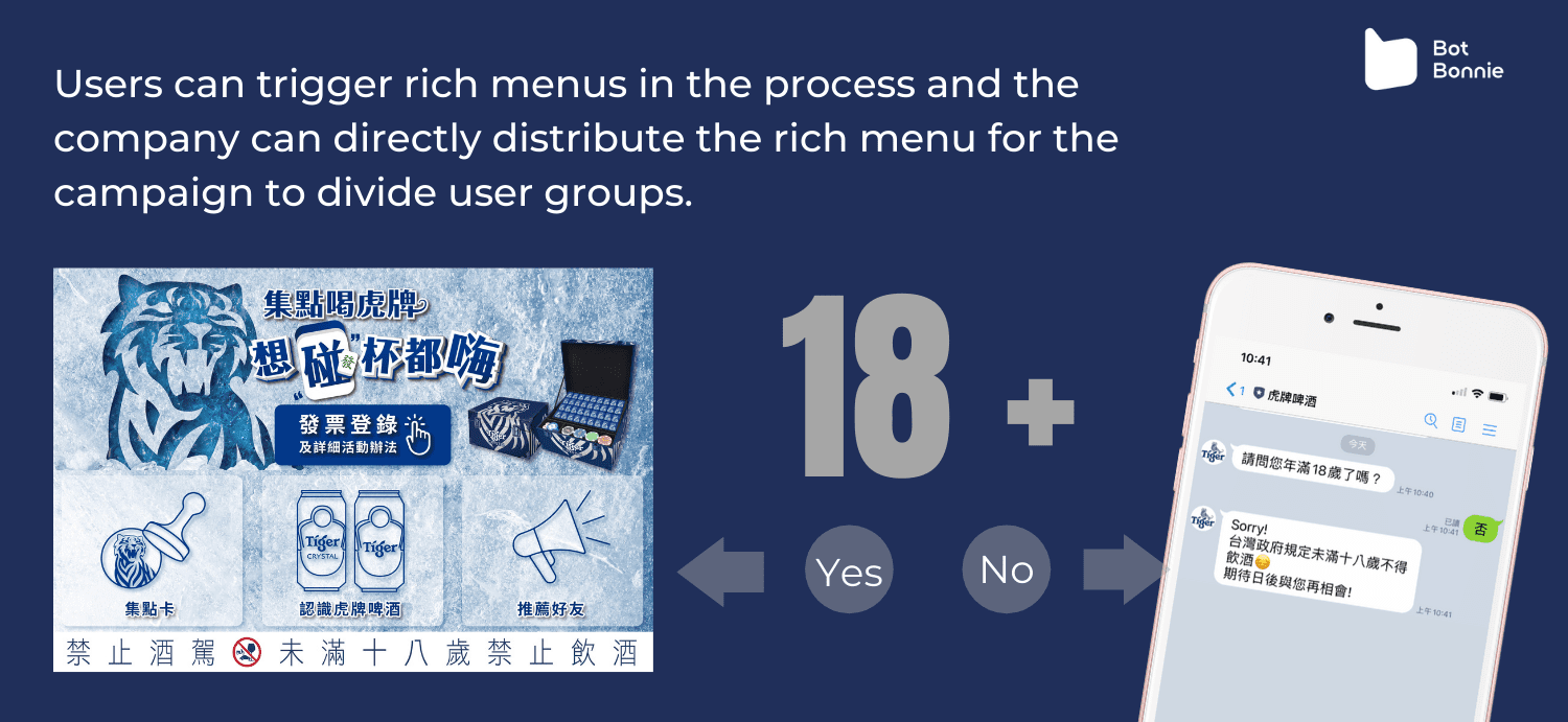 Distribute the rich menu for the campaign to divide user groups.