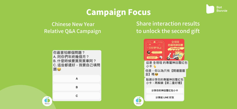 Campaign focus