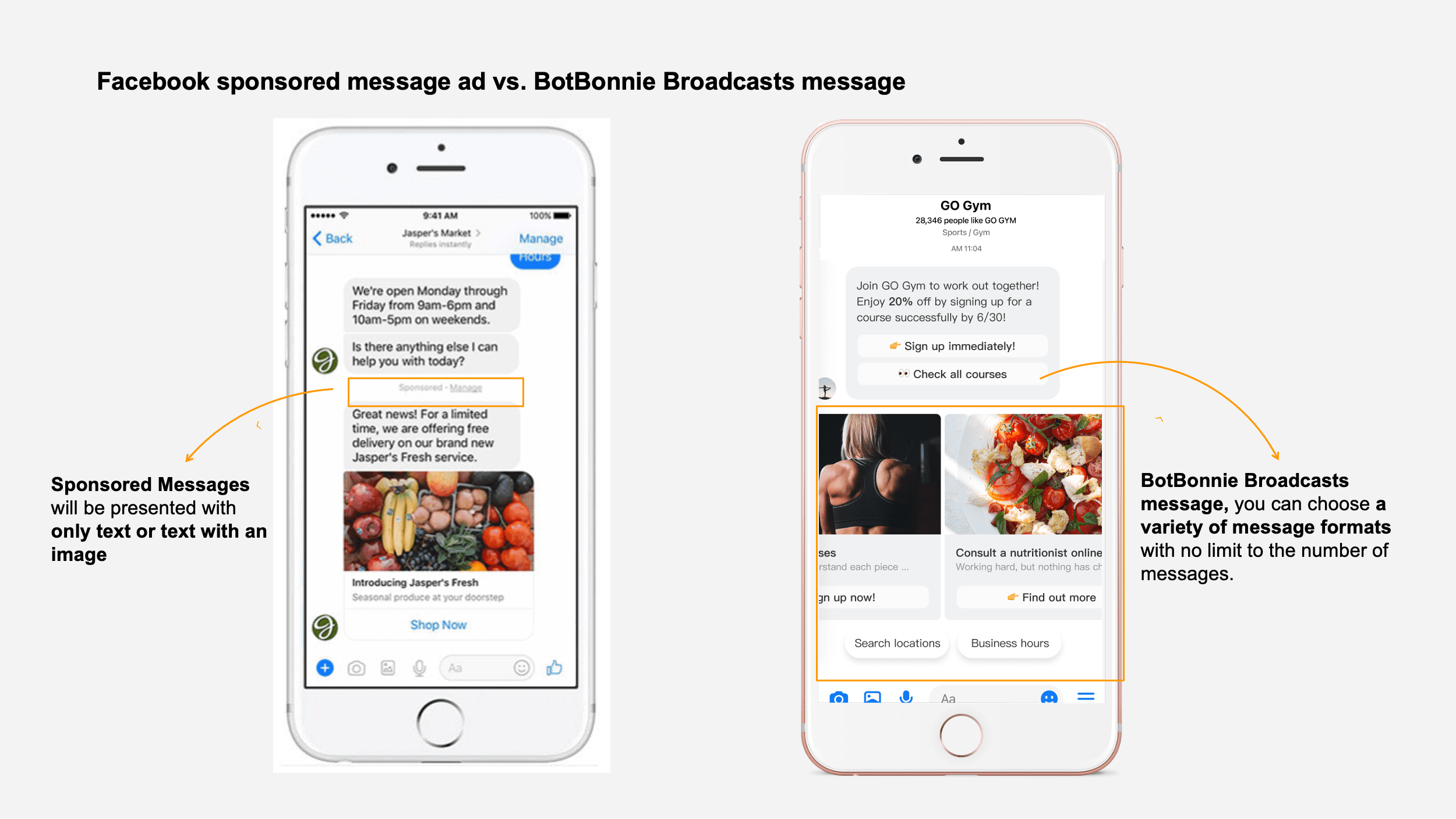 The difference between FB sponsored message with BotBonnie broadcasts